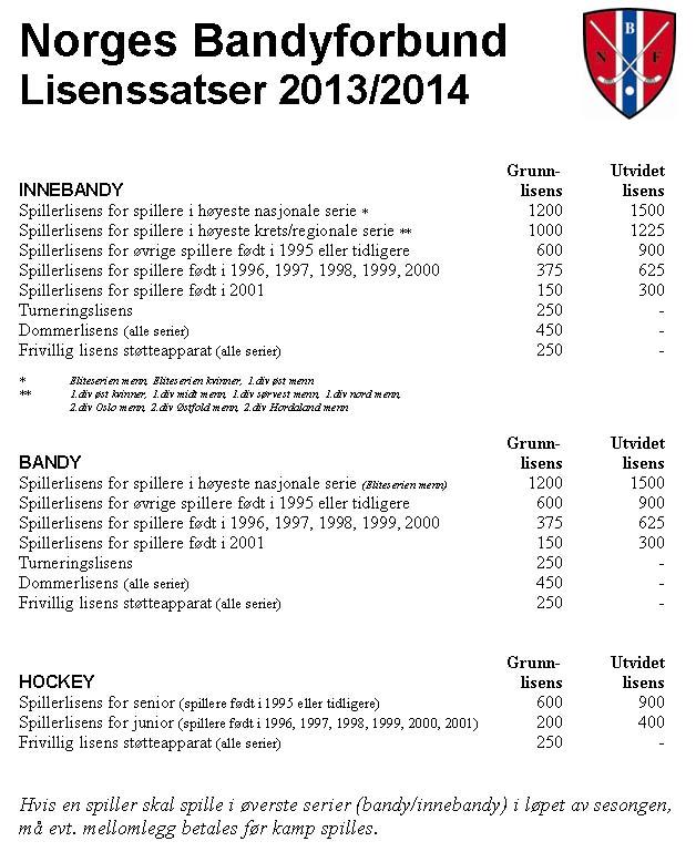 lisens-satser